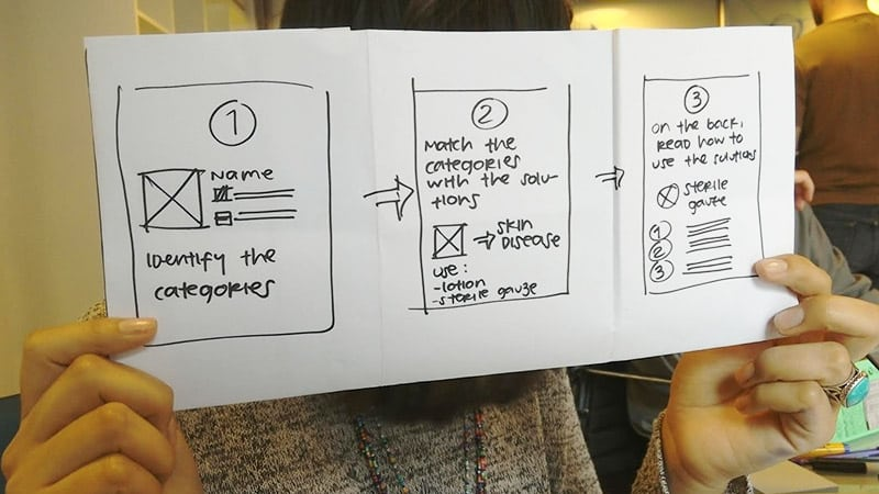 A designer holds up concept sketches at the 2016 Frontend.com UX Design bootcamp.